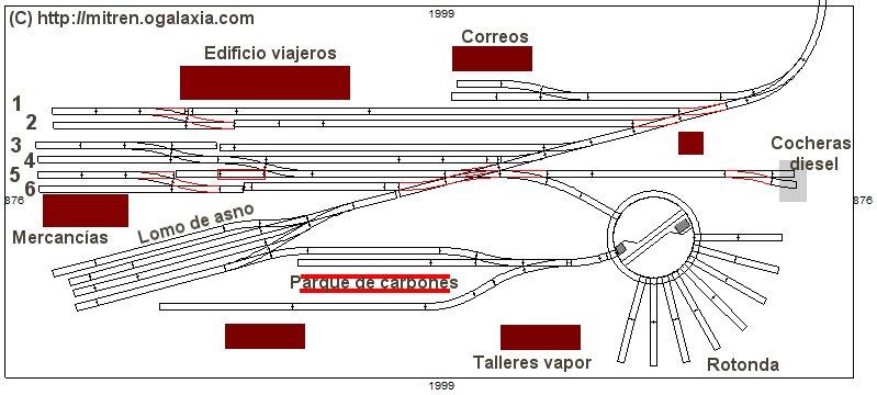 """Primer esquema de mi Estación Término """"Arcadia"""""""